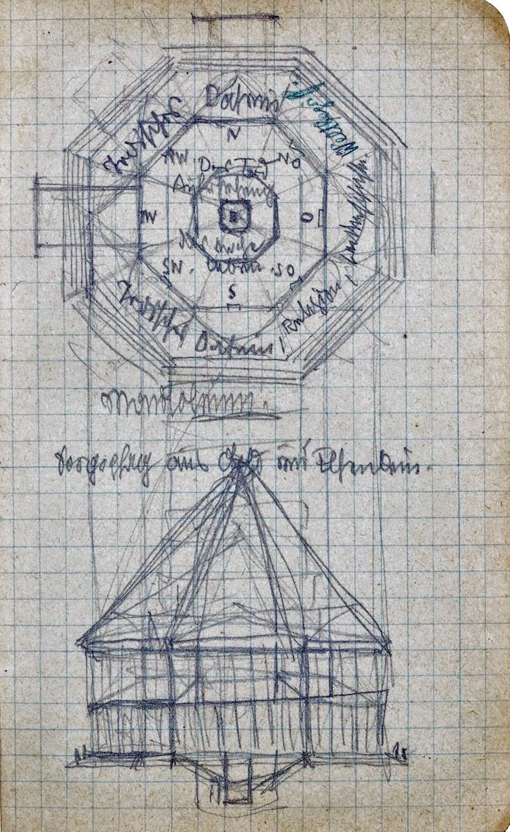 """In seiner späten Skizze gruppierte Schiele """"Irdisches Dasein"""